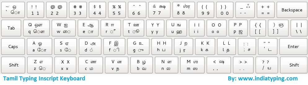 Tamil Inscript Keyboard