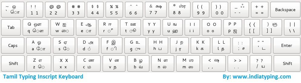 Tamil Typewriting Budget Book