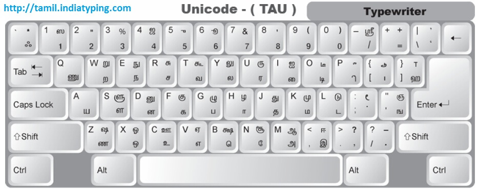 Tamil typewriter keyboard layout